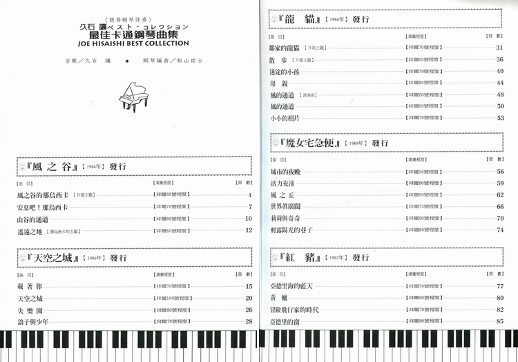 DOREMI 宫崎骏最佳卡通钢琴曲集